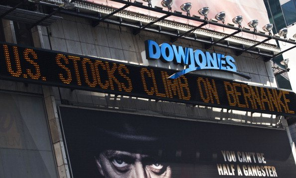 Dow Hits Record High, Surges Over 126 Points