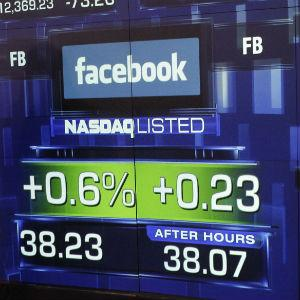 Facebook Shares Down Already