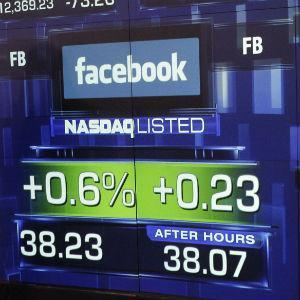 Nasdaq Reimburses Facebook Claims
