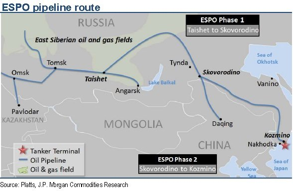 Russia Unveils $25bn Oil Link To Pacific